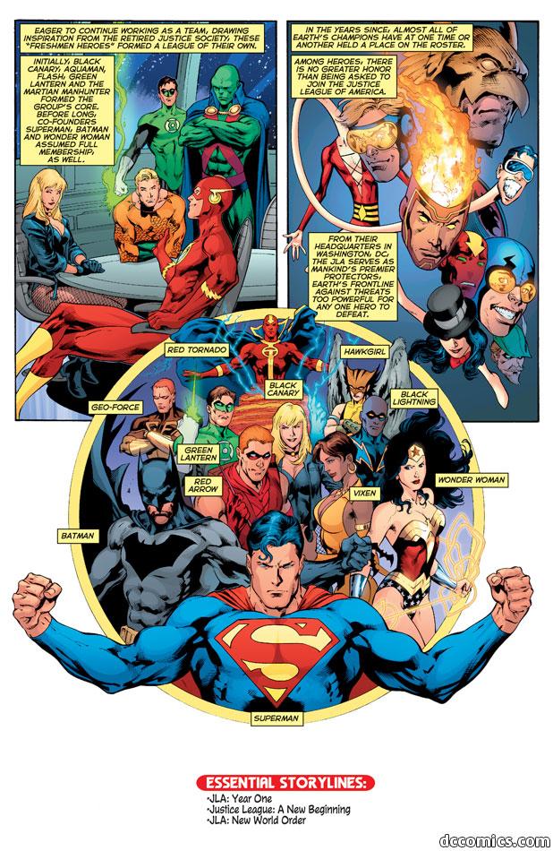 �nl� �izgi Film Justice League Of America Karakterleri